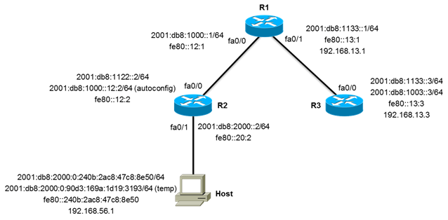 IPv6 source address selection