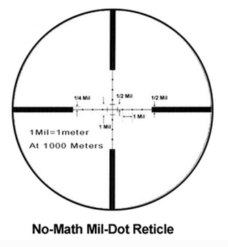 The Leatherwood ART M1000 Automatic Ranging and Trajectory