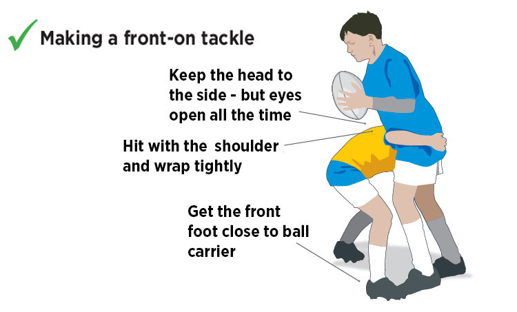 Work on tackle technique