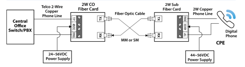 small resolution of diagrams 2 wire digital phone application