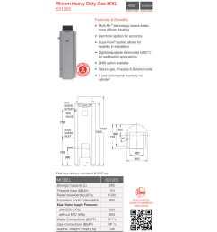 nice amana heat pump wiring diagram images u003e u003e amana heat pump  [ 1024 x 1024 Pixel ]