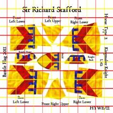 Sir Richard Stafford