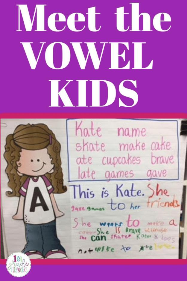 Meet the Vowel Kids! Each Vowel Kids helps us learn word families for reading and writing. Part of our first grade Daily 5 word work center! Also... it helps us with INTERACTIVE writing as part of our BALANCED LITERACY classroom! #interactivewriting #balancedliteracy #vowels #anchorcharts #1stgradefireworks
