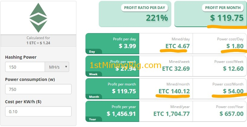 Usb Bitcoin Farm Ethereum Software Download – Poliklinika Medical Centar
