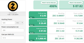 GeForce GTX 1080 Ti zcash profitability