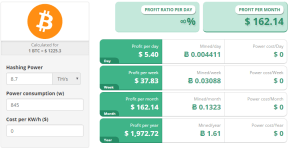 antminer r4 bitcoin mining profitability 0 electricuty fee