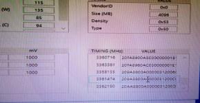 Sapphire RX 570 pulse bios hynix memory