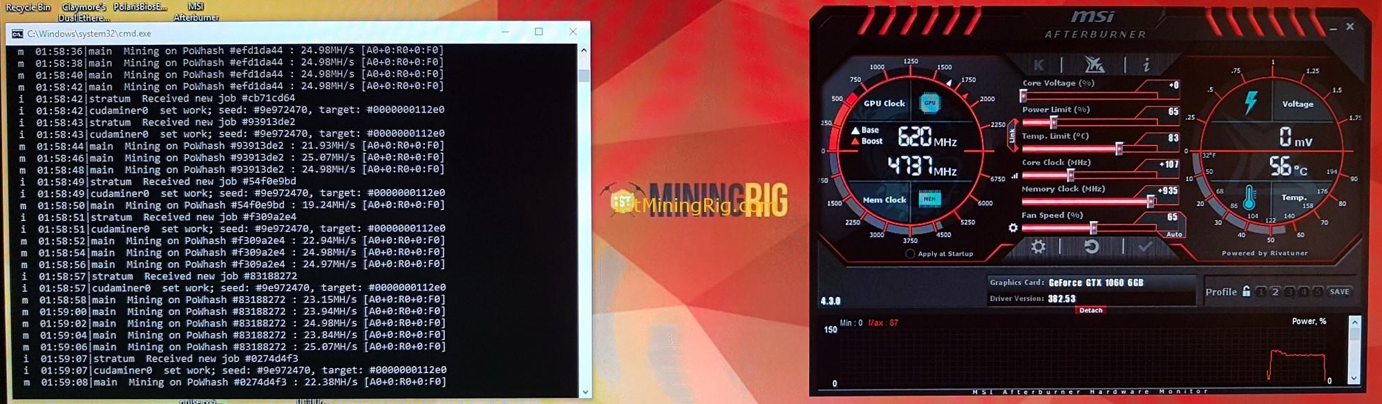 Gtx 1060 6gb ethereum mining - Ubi pension plan
