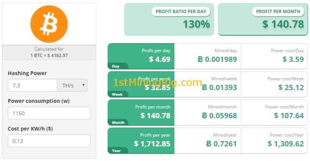 crypto mining nu este profitabil)