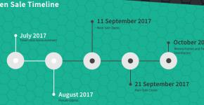 enigma token sale timeline