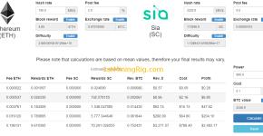sapphire rx 470 8gb mining edition hynix ethereum dual mining siacoin profitability
