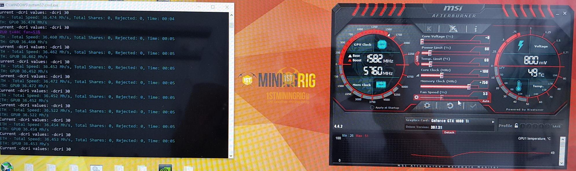 Gigabyte GTX 1080 Ti Gaming OC BLACK Mining Performance