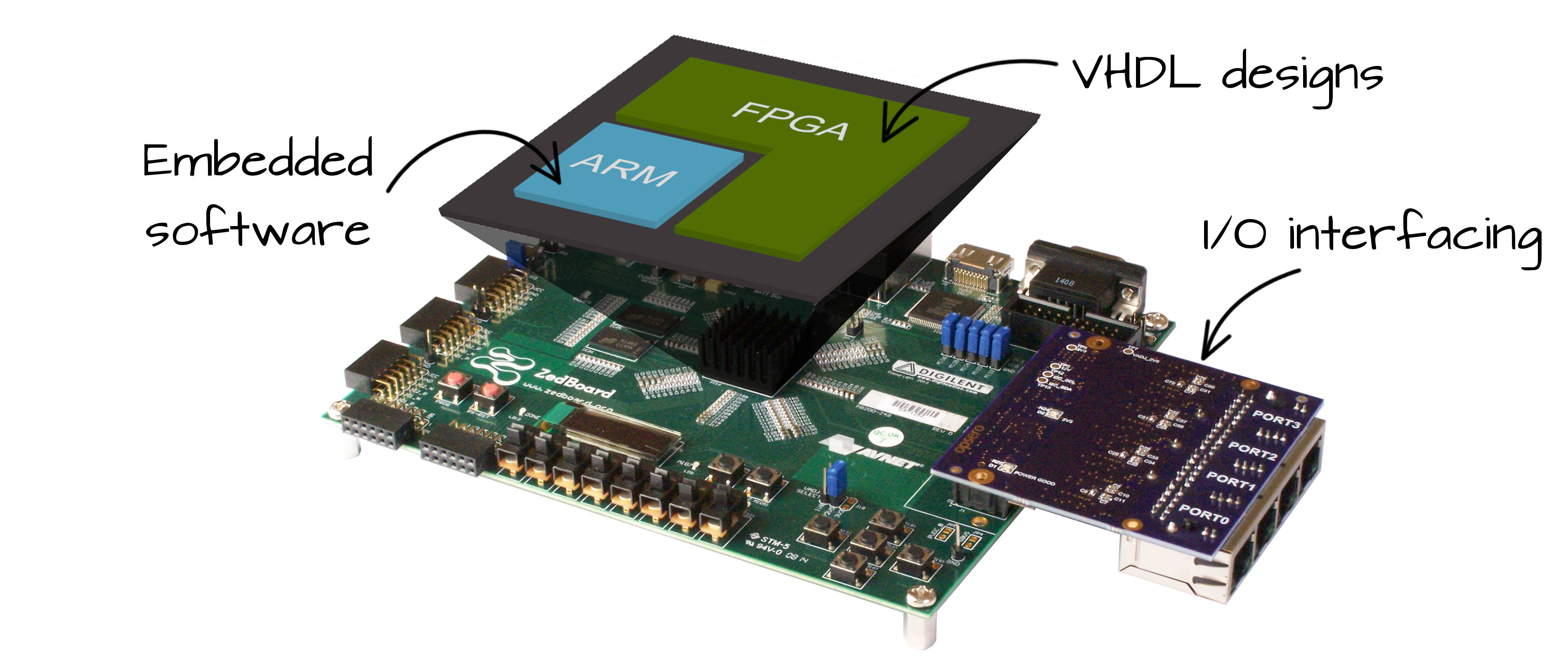 Your Chance To Jump Into the FPGA Train Is Now! – FPGA for