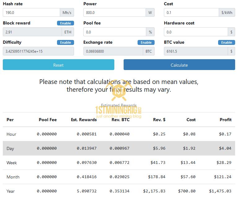 Asic Vs Gpu Mining Profitability In Bear Markets 1st Mining Rig $30,790.30 $58.99 $978.64 $135.57 $6.80 $88.21 $152.90 follow @whattomine dark mode. asic vs gpu mining profitability in