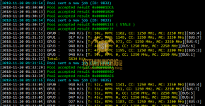 RX 580 8GB Monero CryptoNightV8 Mining Power Draw with SRBMiner