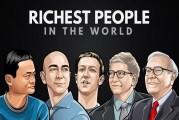 World's Richest Men Lose $63 Billion In Trade
