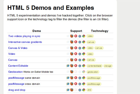 Demo-preview-html5-css3-tools-generators