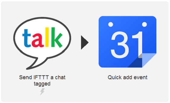 Google Calendar Event using Gtalk
