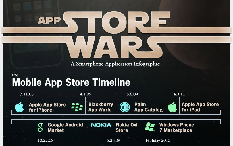 store-wars