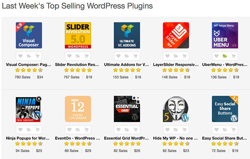 There are over 40,000 free WordPress plugins and so many premium ones - how to know which ones to trust?