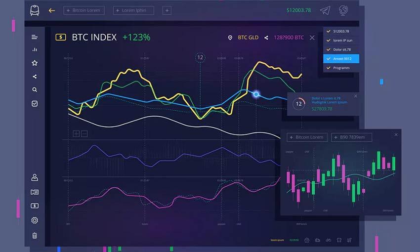 Example of Vector Trade Dashboard for Bitcoin