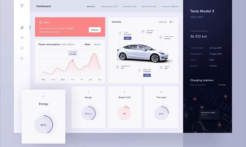 Example of Car Dashboard Interface by Aga Ciurysek