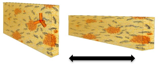 This schematic shows a tetrapod-polymer film before and after it is stretched length-wise. The orange areas are clusters of tetrapods. The scientists found the tetrapods'emittedlight color changedwhen the polymer was stretched. (Credit: Berkeley Lab)