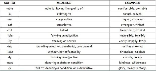 suffix sample sentences