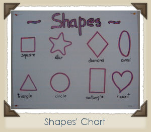 Learn the shapes!