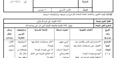 التحضير الجديد لمادة اللغة العربية للصف الثامن كاملاً – الفصل الأول