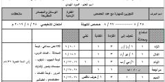 خطة الفصل الأول في اللغة العربية للصف الأول 2019