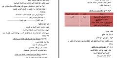 ملف أوراق عمـل اللغة العربية للصف السادس – الفصـل الأول