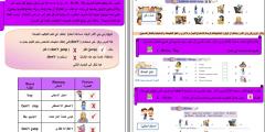 ملف بطاقات التعلم الذاتي لمادة اللغة الانجليزية للصف الثاني