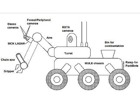 SkyNet Update: Matrix + Terminator = Robot Feeds on
