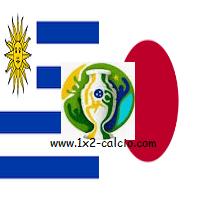 pronostico uruguay-giappone
