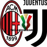 Pronostico Milan-Juventus Coppa Italia