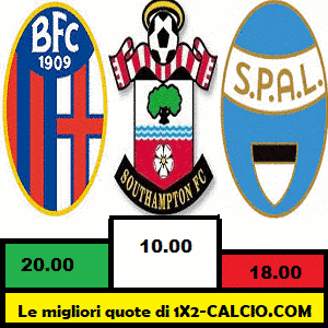 Pronostici vincenti 1x2-calcio.com