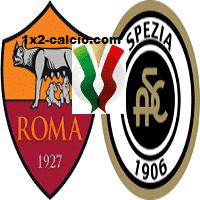 Pronostico Roma-Spezia Coppa Italia