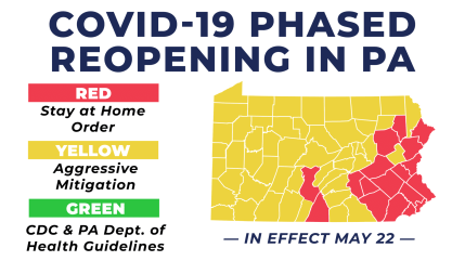 Report: Philadelphia and Surrounding Counties Soon Moving to COVID ...