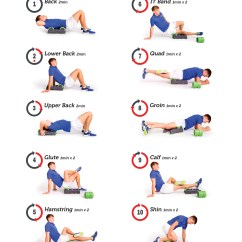 Lower Back Exercises Diagram Club Cart Golf Wiring Backballer Faqs What Is Foam Rolling
