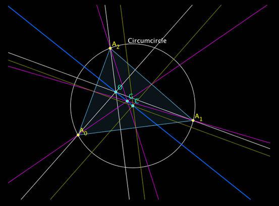 到底什么是最美的科學公式? | 科學人 | 果殼網 科技有意思