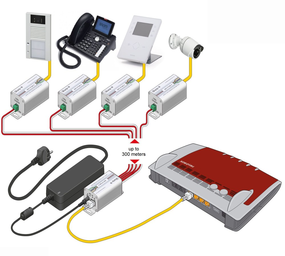 medium resolution of simply for lan there or to have lan and poe the devices do not differ any device can be a base device