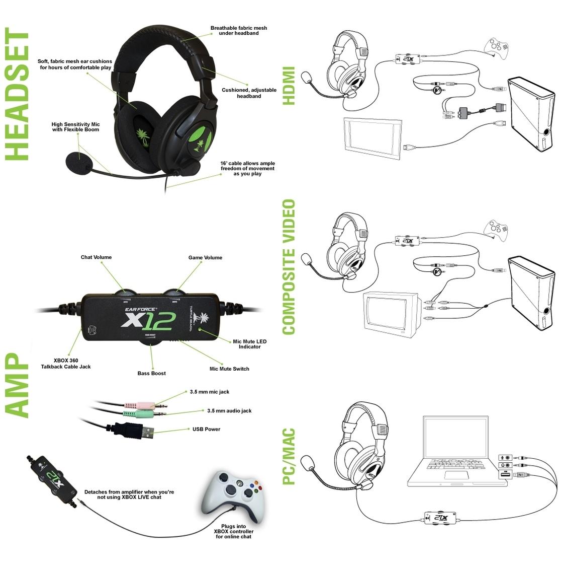 Casti Gaming Turtle Beach Ear Force X12 Black Pentru Pc Si