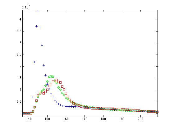 GM1 E. Shutter Lower DR (10 bit): Micro Four Thirds Talk