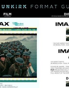 Chances are you  ll never see dunkirk the way christopher nolan intended also rh dpreview