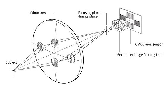 Need a Diagram of How Aperture Works: Open Talk Forum