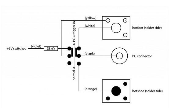 Modding Yongnuo RF-603 II to trigger via PC-sync: Studio