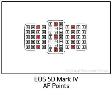 5D iv AF question: Canon EOS-1D / 5D / 6D Talk Forum