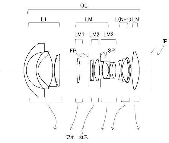 Canon patent for a Full-frame Mirrorless Lens: Canon EOS M