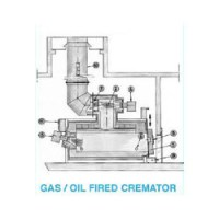 Cremation Furnace - Manufacturers, Suppliers & Exporters ...